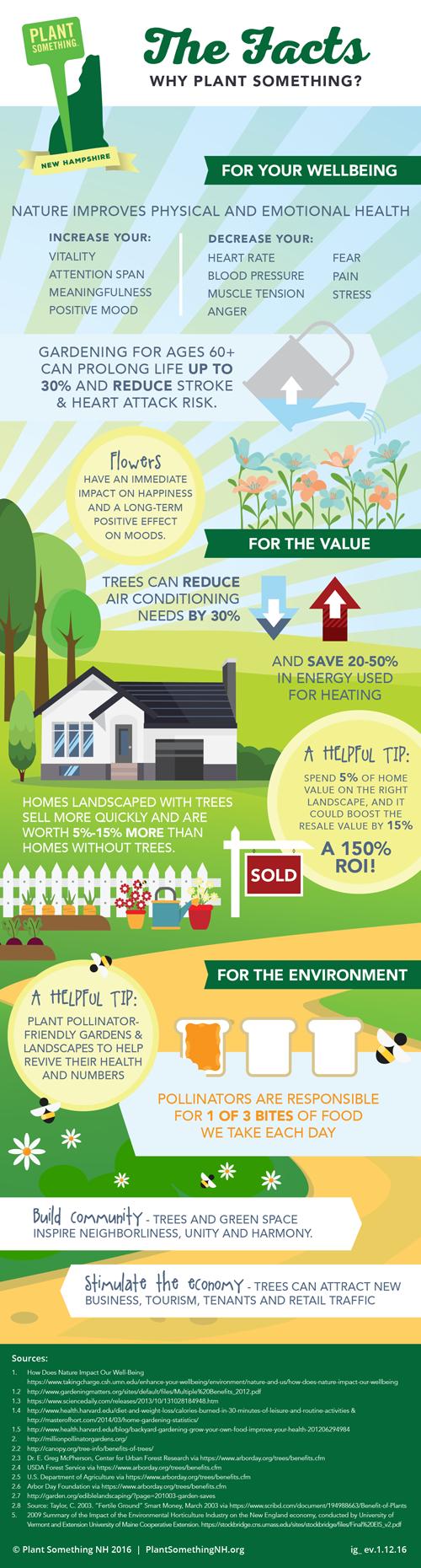 Health Benefits Of Gardening Studley 39 S Flower Gardens Flowers Garden Center And Landscaping
